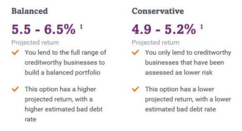 When opening a Funding Circle account, you have two options:<br />1. Balanced lending approach – Lend to the full range of businesses borrowing on the platform.<br />2. Conservative lending approach – Lend to only those businesses deemed lower risk by the platform.
