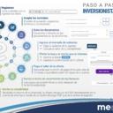 Fotos de MESFIX - Noticias y Opiniones