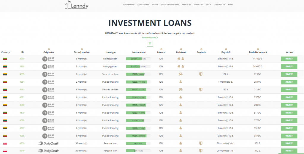 Lenndy offers us the possibility of investing MANUALLY as well as AUTOMATICALLY in its primary market, starting at 10 euros per transaction in any of the loans published by its originators.<br /><br />In the LOANS tab we will see a list of available operations.